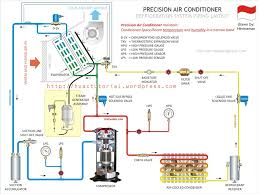 wiring diagram for central air conditioning the wiring diagram split air conditioning wiring diagram diagram wiring diagram