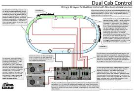 ty s model railroad wiring diagrams how to wire a layout for dual cab control using an atlas controller and selectors