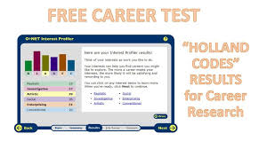printable career aptitude test best business template hr coordinator resumedo personality tests provide real career in printable career aptitude test 11153