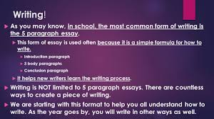 the writing process writing  as you know in school the 2 writing