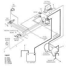 ez go gas golf cart wiring diagram pdf ez image ezgo gas wiring diagram ezgo wiring diagrams on ez go gas golf cart wiring diagram