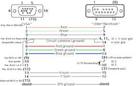 vga cable wiring diagram  http   imnewbieschoolcom forum language    vga monitor cable wiring diagram