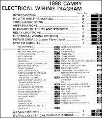 wiring diagram for a 1998 toyota camry the wiring diagram 1998 toyota camry wiring diagram manual original wiring diagram