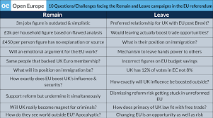 questions for eu referendum campaigns open europe open europe 10q for in out campaign new itemprop