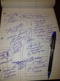 how to and understand a scientific paper a guide for non battaglia et al methods