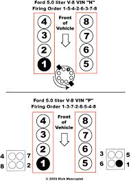 similiar ford 4 2 firing order diagram keywords firing order also ford 4 0 firing order diagram additionally 2002 ford