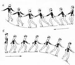 Выполнение элементов фигур - Фигурное катание на коньках ...
