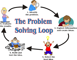simple non technical but professional recommendations on the problem solving loop strategies for solutions