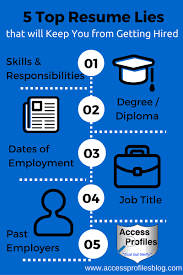 access profiles inc employers share lie on your resume and for employers lying about your degree or skills tops the list they fear hiring someone who is unable or unsafe to do the job that is why it is important