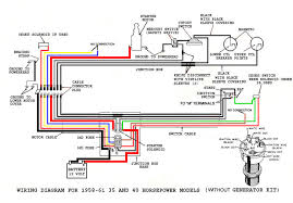 evinrude ignition switch wiring diagram annavernon 1996 evinrude system check wiring diagram home diagrams