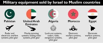 Pendant que les arabes s'allient avec les sionistes  Images?q=tbn:ANd9GcRg2GAwFpK8fS-kITllP7TA4GiLsGP_z8wm68EsjjwlLqkYJV0V