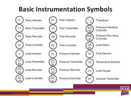 process diagrams lecturebasic instrumentation symbols