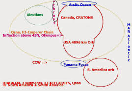porogle pot com 3 23 14 3 30 14 creating this second order analemma at the red and blue crossing on the right side of the photo above first is global and thirdly will be regions