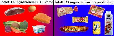 Bildresultat för skit mat