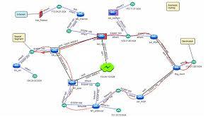 l sample map