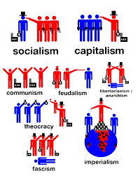communism vs capitalism communism vs democracy difference and comparison diffen