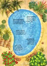 pool patio e long