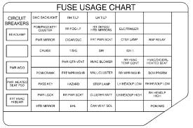 pontiac montana fuse box diagram image pontiac montana 2000 fuse box diagram auto genius on 2000 pontiac montana fuse box diagram