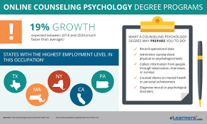 counseling psychology degree programs online counseling psychology degree programs