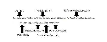 MLA Citation Guide to In Text Citations and Bibliography Format     SlideShare