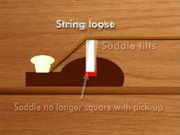 tooyful under saddle transducer pickup imported piezo electric bar folk acoustic sticks for 4 string bass guitar parts