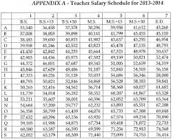 fact finder rules against teachers union in 2013 14 contract cic teachers contract salary schedule 1 7
