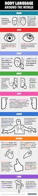 body language around the world business insider body language infographic 02