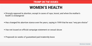 trump s positions on abortion women s health sexual assault trump womens health