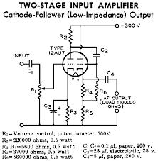 custom fabrication preservation sound i