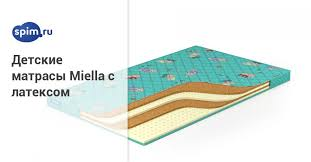<b>Детские матрасы Miella</b> с латексом. Купите детский латексный ...