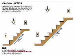 stair lighting guide to lighting requirements codes for stair landings building exits or egress routes basement stairwell lighting
