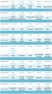 important synonyms and antonyms list how to use synonyms and how to use synonyms and antonyms to improve vocabulary and writing skills learn english vocabulary writing english mais