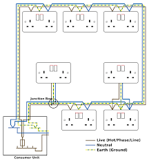 Draw Electric Circuit Ring Circuit The
