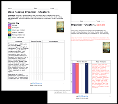 the kite runner chapter summary analysis from the the teacher edition of the litchart on the kite runner