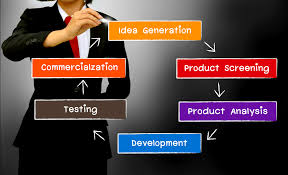 product development essay new product development essay