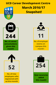career development centre careers homepage login to careers connect