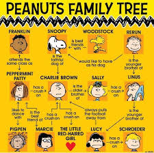 Family history funny quotes