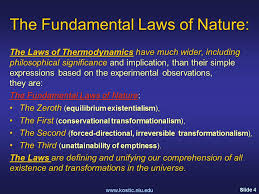 fundamental laws of nature and related definitions  mass energy    click to enlarge