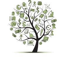 Bí quyết tăng doanh thu của Peter Drucker