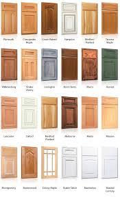 in style kitchen cabinets: kitchen cabinet door styles kitchen cabinets