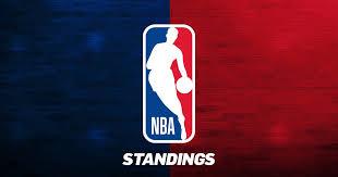 2019 - 2020 NBA Regular Season Standings | NBA.com