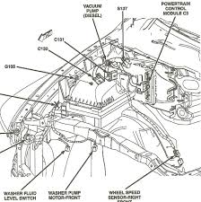 abs wiring diagrams 2000 durango abs discover your wiring 2001 dodge dakota engine puter 2001 dodge dakota engine puter besides tank semi trailer 7 way wiring diagram