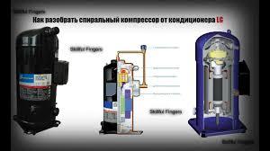 Что внутри <b>компрессора</b> или как разобрать спиральный ...