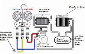 denlors auto blog » blog archive » car ac not blowing cold air    basic car ac gauge set hook up