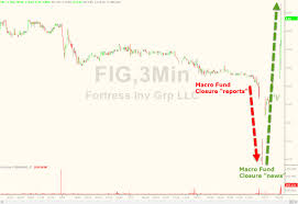 fortress confirms novogratz led macro fund closure after bad fortress confirms novogratz led macro fund closure after bad bets zero hedge