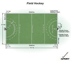 hockey   new zealand olympic teamhockey field