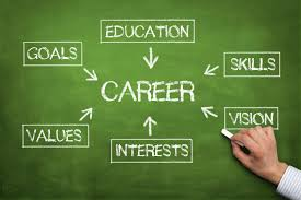amarillo college career and employment services career counseling career counseling