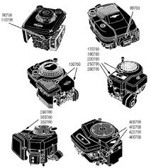 briggs and stratton 18 5 hp intek engine diagram briggs briggs stratton engine model number locations on briggs and stratton 18 5 hp intek engine diagram