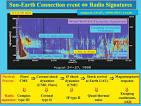 radio emission