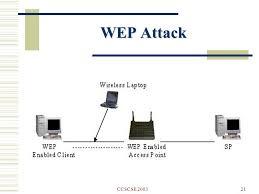 Hasil gambar untuk WepAttack